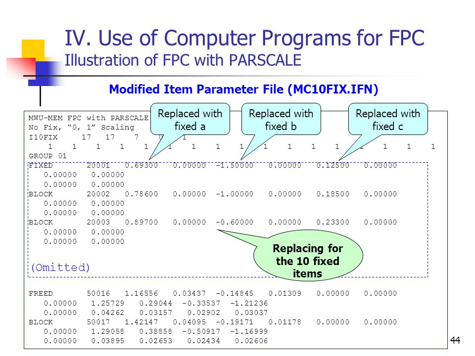 44 IV. Use of Computer Programs for FPC Illustration of FPC with PARSCALE Modified Item Parameter File (MC10FIX.IFN) MWU-MEM FPC with PARSCALE No Fix,