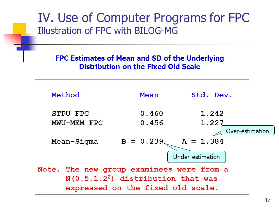 47 IV. Use of Computer Programs for FPC Illustration of FPC with BILOG-MG FPC Estimates of Mean and SD of the Underlying Distribution on the Fixed Old