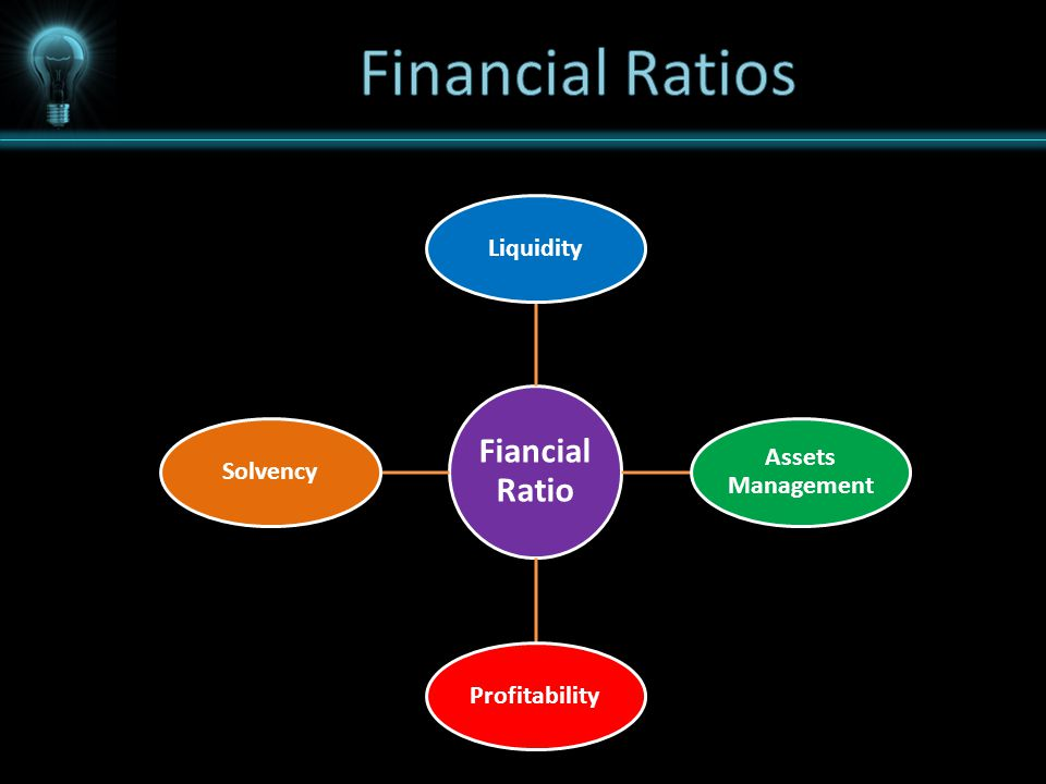 Fiancial Ratio Liquidity Assets Management Profitability Solvency