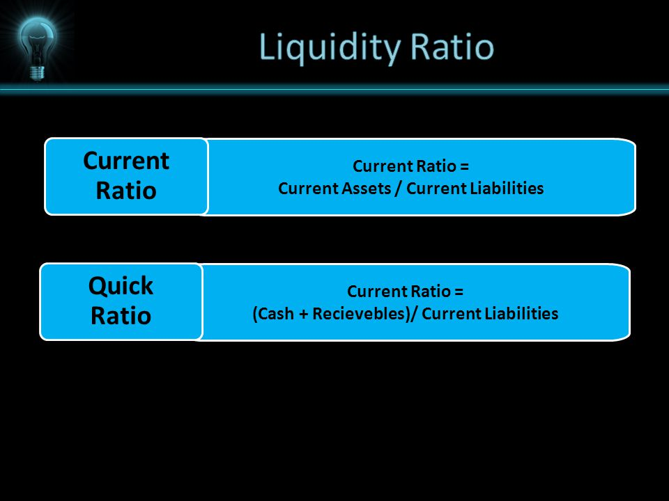 Current Ratio = Current Assets / Current Liabilities Current Ratio Current Ratio = (Cash + Recievebles)/ Current Liabilities Quick Ratio