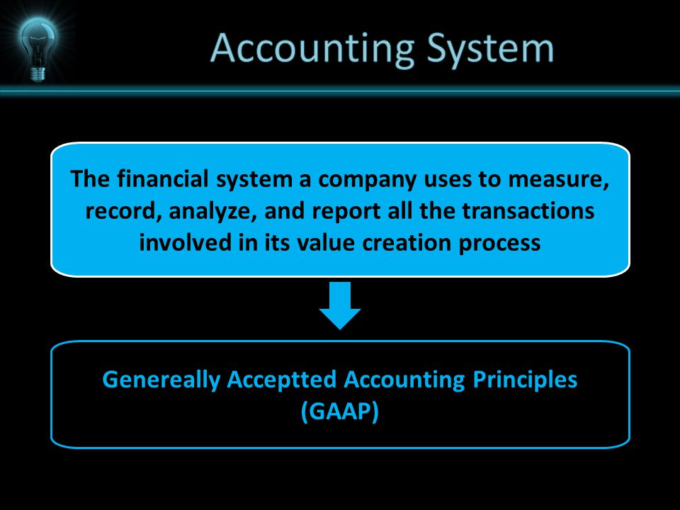The financial system a company uses to measure, record, analyze, and report all the transactions involved in its value creation process Genereally Acceptted Accounting Principles (GAAP)