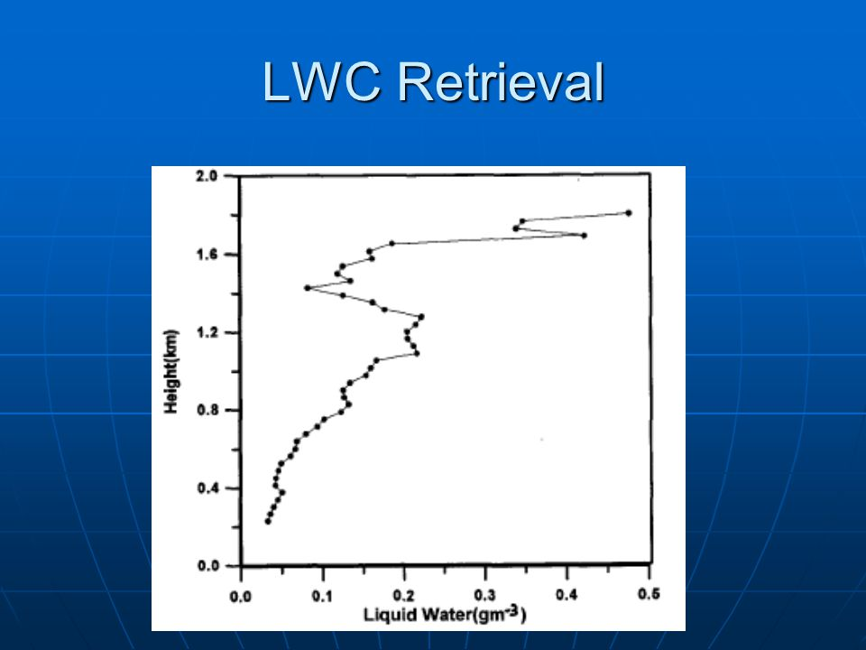 LWC Retrieval