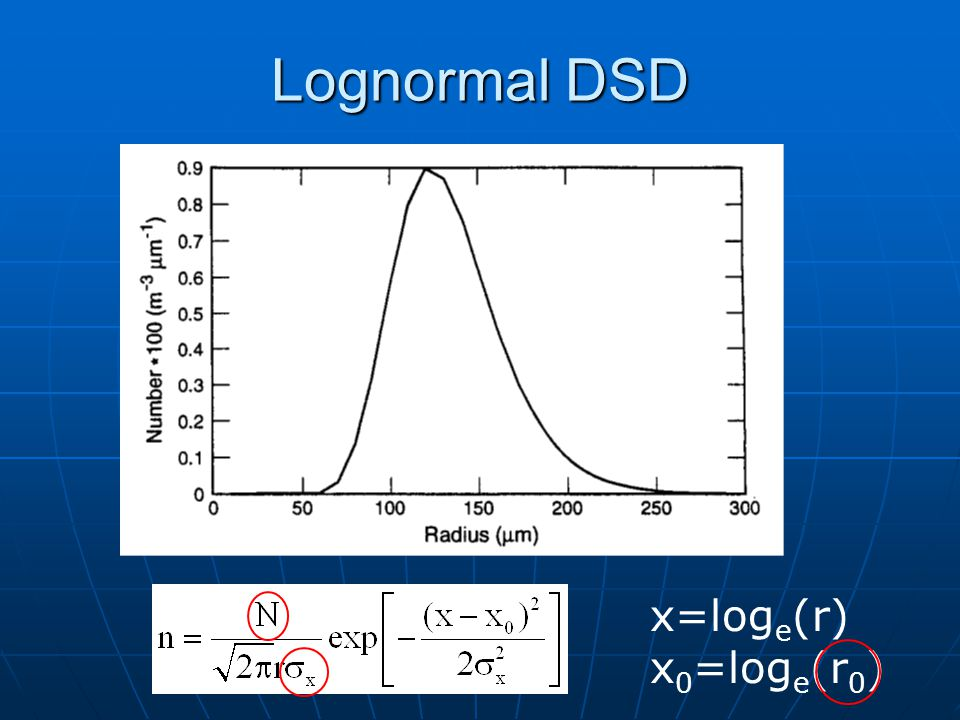 Lognormal DSD x=log e (r) x 0 =log e (r 0 )