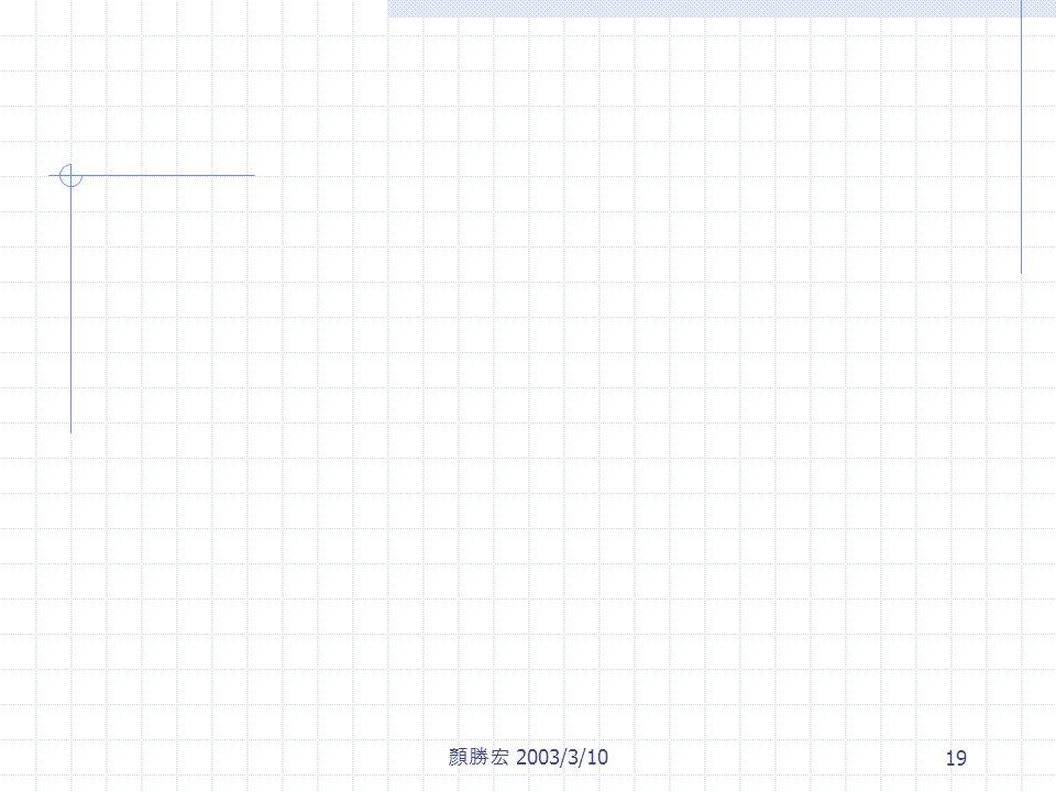 顏勝宏 2003/3/10 19