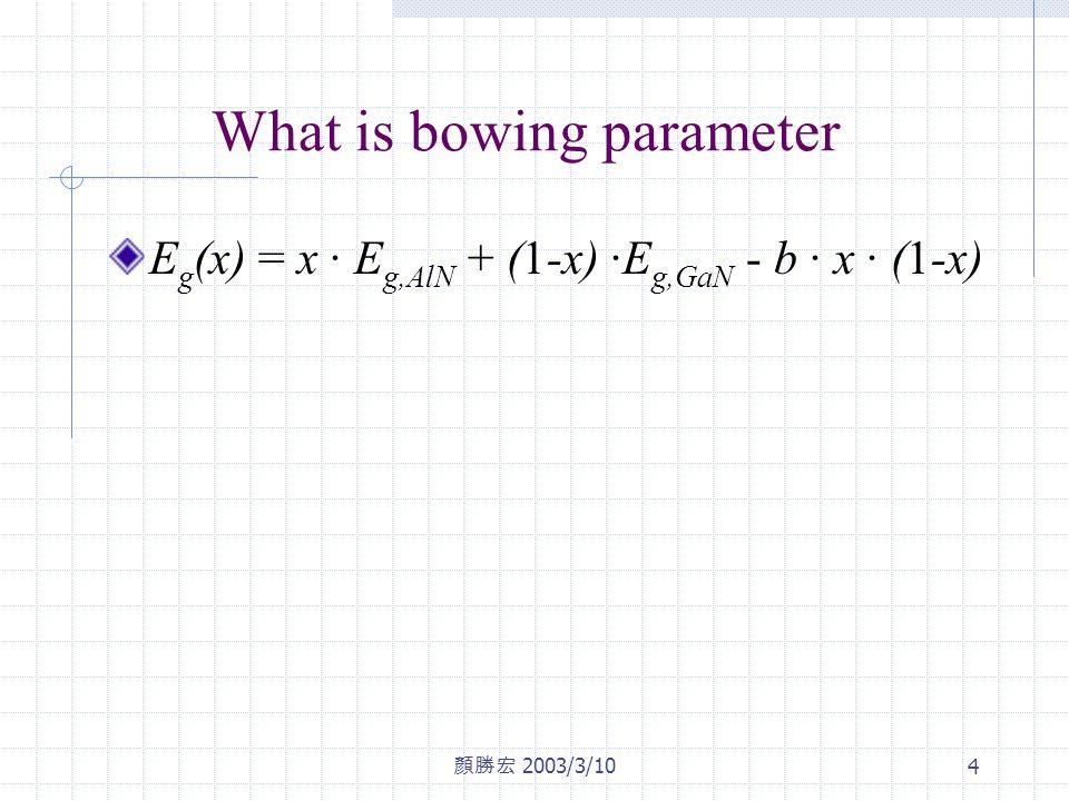 顏勝宏 2003/3/10 4 What is bowing parameter E g (x) = x · E g,AlN + (1-x) ·E g,GaN - b · x · (1-x)