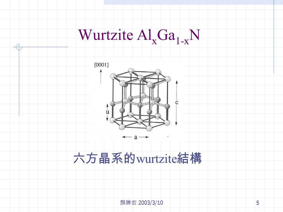 顏勝宏 2003/3/10 5 Wurtzite Al x Ga 1-x N 六方晶系的 wurtzite 結構