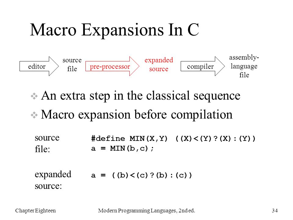 Macro Expansions In C  An extra step in the classical sequence  Macro expansion before compilation Chapter EighteenModern Programming Languages, 2nd ed.34 #define MIN(X,Y) ((X)<(Y) (X):(Y)) a = MIN(b,c); a = ((b)<(c) (b):(c)) source file: expanded source: editorpre-processorcompiler source file expanded source assembly- language file