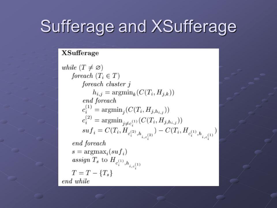 Sufferage and XSufferage