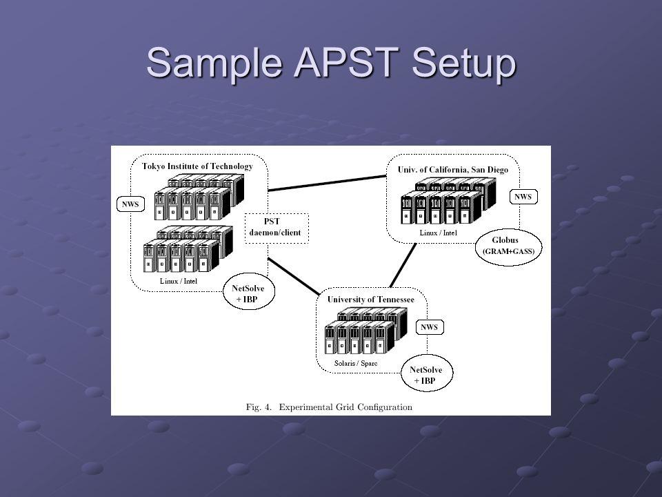 Sample APST Setup