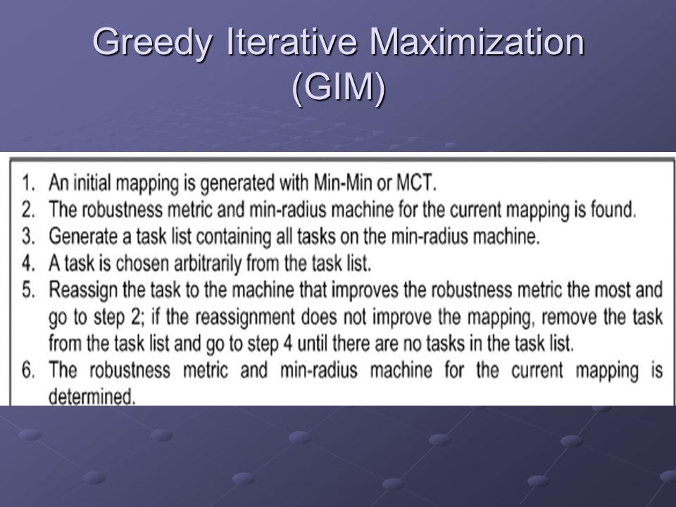 Greedy Iterative Maximization (GIM)