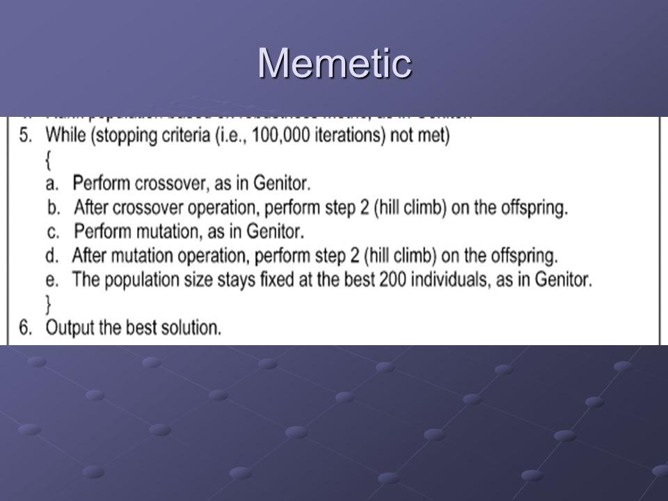 Memetic