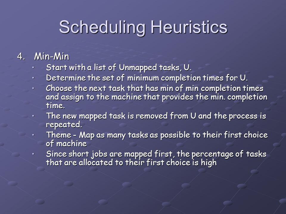 Scheduling Heuristics 4.