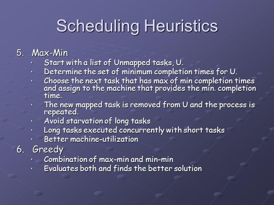 Scheduling Heuristics 5.