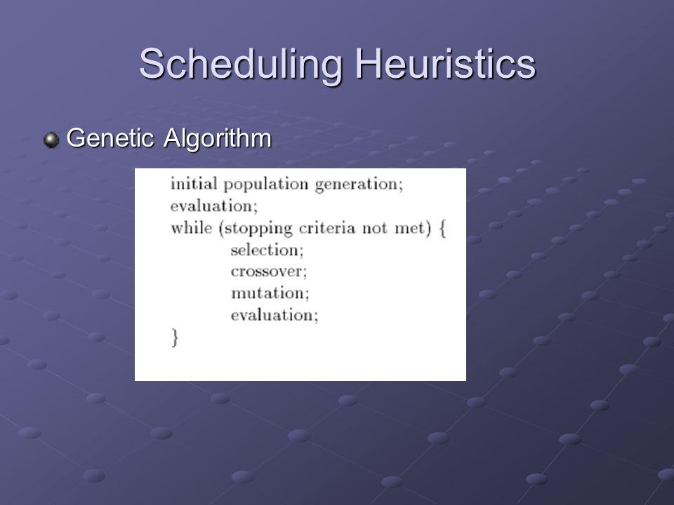 Scheduling Heuristics Genetic Algorithm