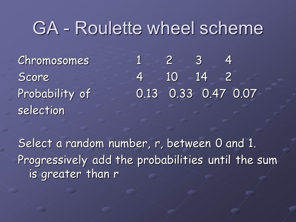 GA - Roulette wheel scheme Chromosomes1234 Score410142 Probability of0.13 0.33 0.47 0.07 selection Select a random number, r, between 0 and 1.