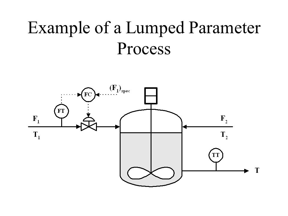 Example of a Lumped Parameter Process