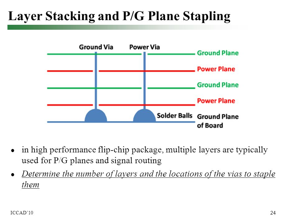 24 ICCAD'10 Layer Stacking and P/G Plane Stapling ● in high performance flip-chip package, multiple layers are typically used for P/G planes and signa