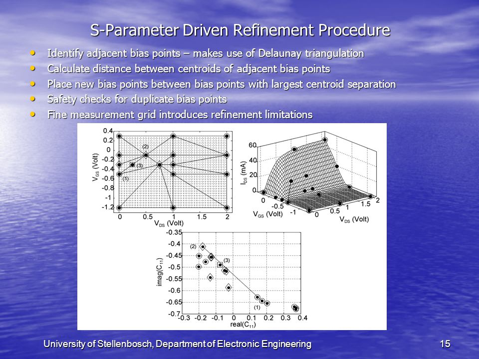 University of Stellenbosch, Department of Electronic Engineering15 S-Parameter Driven Refinement Procedure Identify adjacent bias points – makes use of Delaunay triangulation Identify adjacent bias points – makes use of Delaunay triangulation Calculate distance between centroids of adjacent bias points Calculate distance between centroids of adjacent bias points Place new bias points between bias points with largest centroid separation Place new bias points between bias points with largest centroid separation Safety checks for duplicate bias points Safety checks for duplicate bias points Fine measurement grid introduces refinement limitations Fine measurement grid introduces refinement limitations