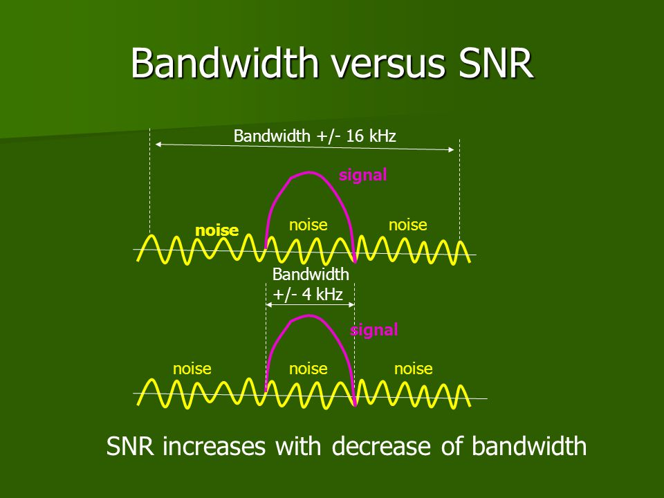 Bandwidth versus SNR Bandwidth +/- 16 kHz Bandwidth +/- 4 kHz noise signal SNR increases with decrease of bandwidth