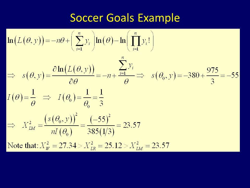 Soccer Goals Example