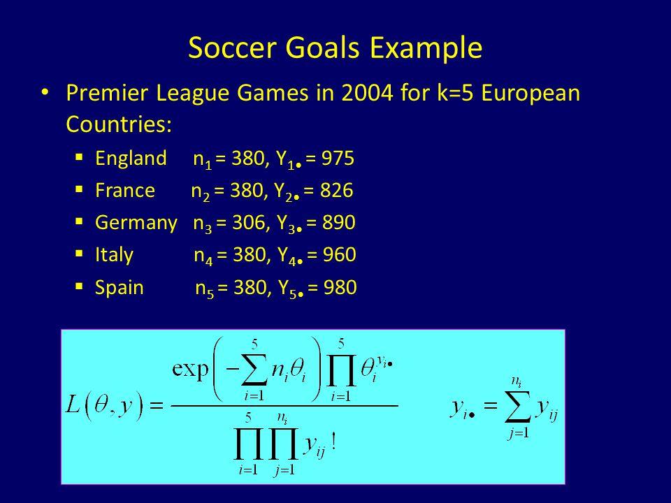 Soccer Goals Example Premier League Games in 2004 for k=5 European Countries:  England n 1 = 380, Y 1 = 975  France n 2 = 380, Y 2 = 826  Germany n