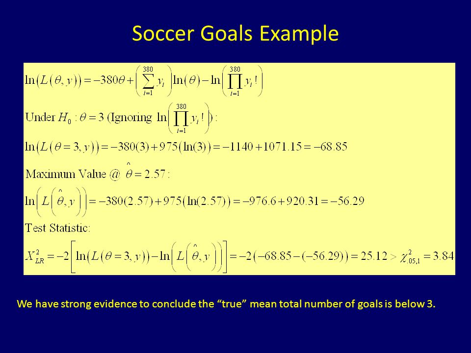 """Soccer Goals Example We have strong evidence to conclude the """"true"""" mean total number of goals is below 3."""