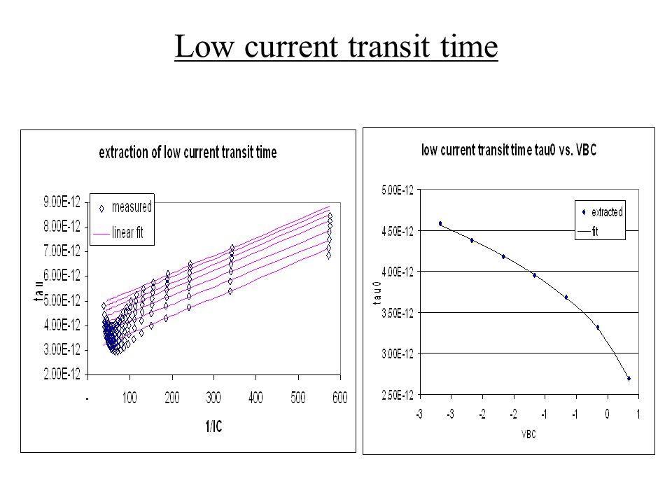 Low current transit time