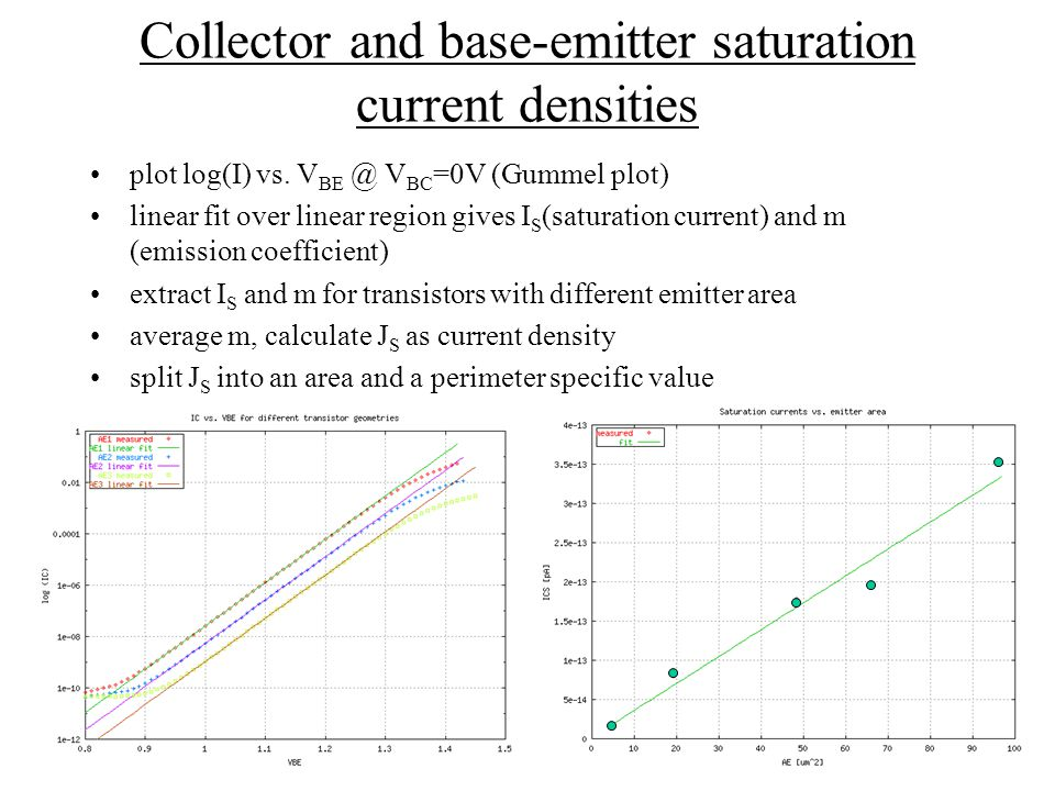 Base emitter recombination current density Extract base emitter saturation current first Calculate IBE and subtract it from measured values linear fit over linear region gives I RES (saturation current) and m RE (emission coefficient) extract I RES and m RE for transistors with different emitter area average m RE, calculate J RES as current density Recombination current component