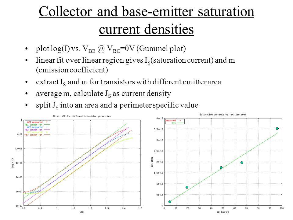 Collector and base-emitter saturation current densities plot log(I) vs. V BE @ V BC =0V (Gummel plot) linear fit over linear region gives I S (saturat