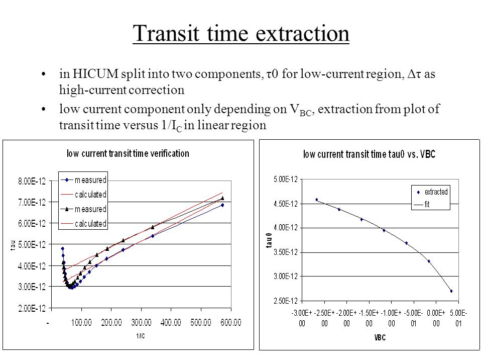 Transit time extraction in HICUM split into two components, τ0 for low-current region, Δτ as high-current correction low current component only depending on V BC, extraction from plot of transit time versus 1/I C in linear region