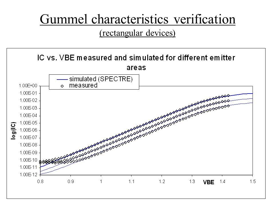 Gummel characteristics verification (rectangular devices)