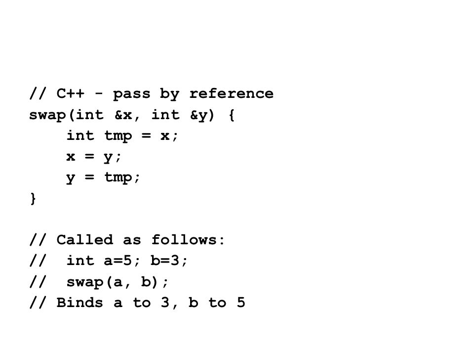 // C++ - pass by reference swap(int &x, int &y) { int tmp = x; x = y; y = tmp; } // Called as follows: // int a=5; b=3; // swap(a, b); // Binds a to 3