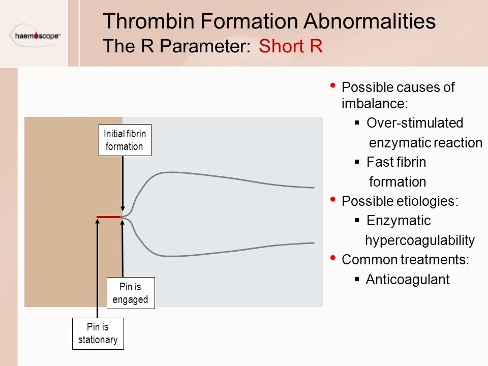 Thrombin Formation Abnormalities The R Parameter: Short R Possible causes of imbalance:  Over-stimulated enzymatic reaction  Fast fibrin formation Possible etiologies:  Enzymatic hypercoagulability Common treatments:  Anticoagulant Initial fibrin formation Pin is engaged Pin is stationary