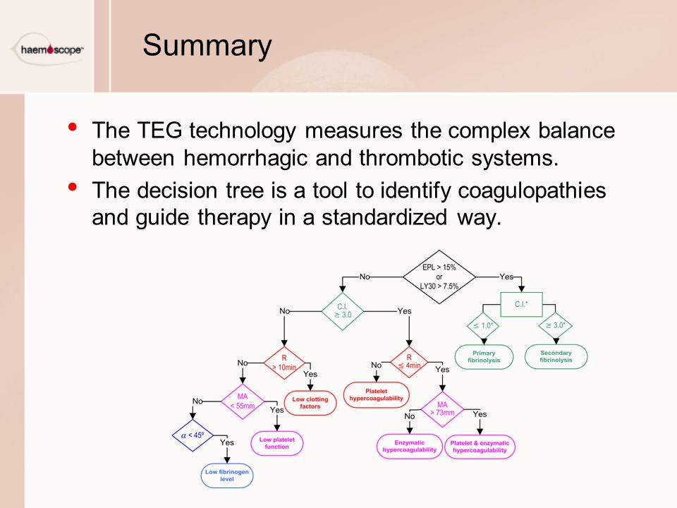 The TEG technology measures the complex balance between hemorrhagic and thrombotic systems.