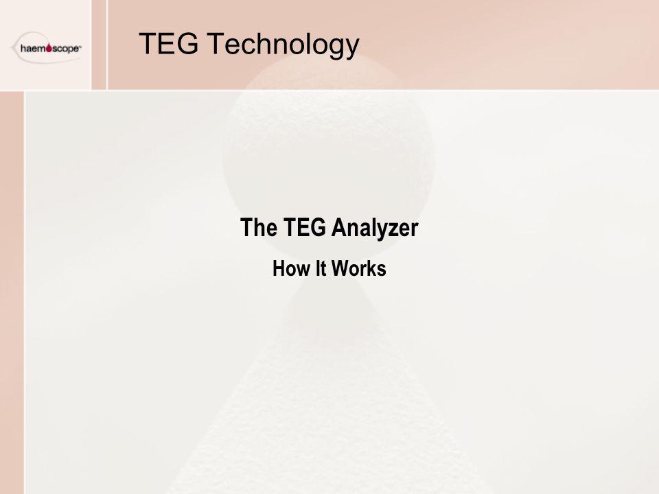 TEG Technology The TEG Analyzer How It Works