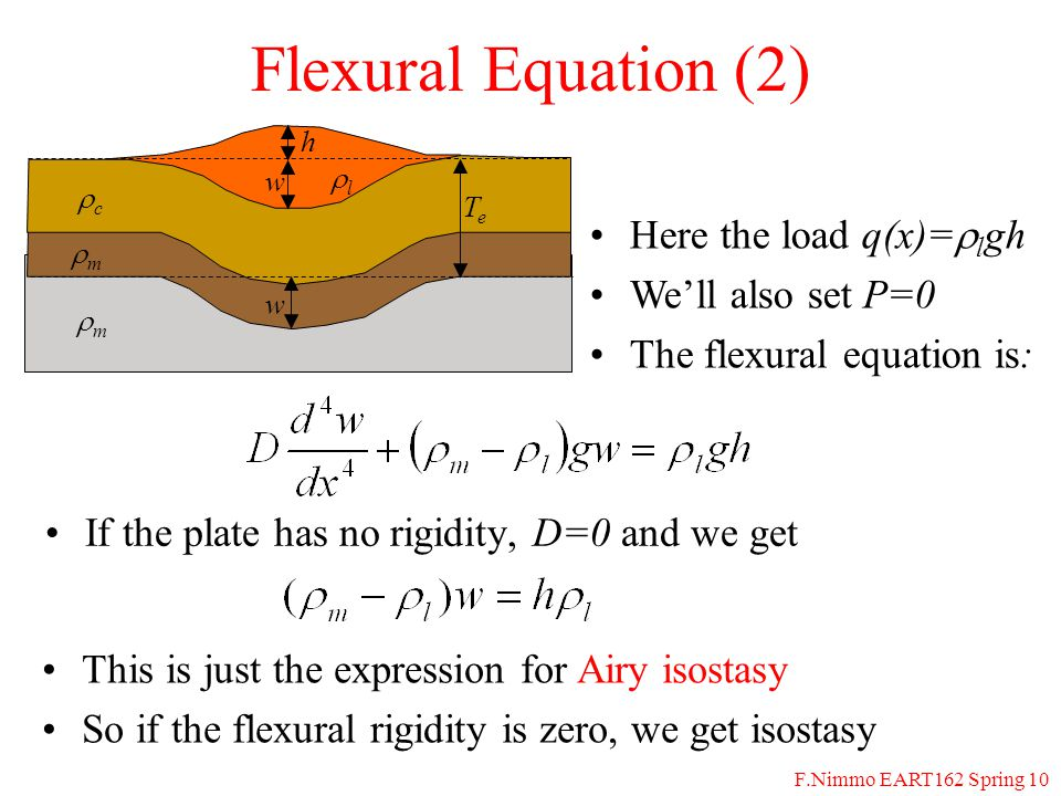 F.Nimmo EART162 Spring 10 Flexural Equation (2) If the plate has no rigidity, D=0 and we get TeTe mm cc ll w h w Here the load q(x)=  l gh We'll also set P=0 The flexural equation is: This is just the expression for Airy isostasy So if the flexural rigidity is zero, we get isostasy mm
