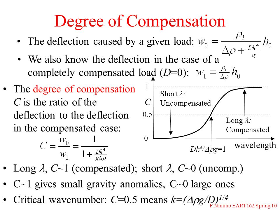 F.Nimmo EART162 Spring 10 Degree of Compensation The deflection caused by a given load: We also know the deflection in the case of a completely compensated load (D=0): The degree of compensation C is the ratio of the deflection to the deflection in the compensated case: Long, C~1 (compensated); short, C~0 (uncomp.) C~1 gives small gravity anomalies, C~0 large ones Critical wavenumber: C=0.5 means k=(  g/D) 1/4 C wavelength 1 0 Short : Uncompensated Long : Compensated 0.5 Dk 4 /  g=1