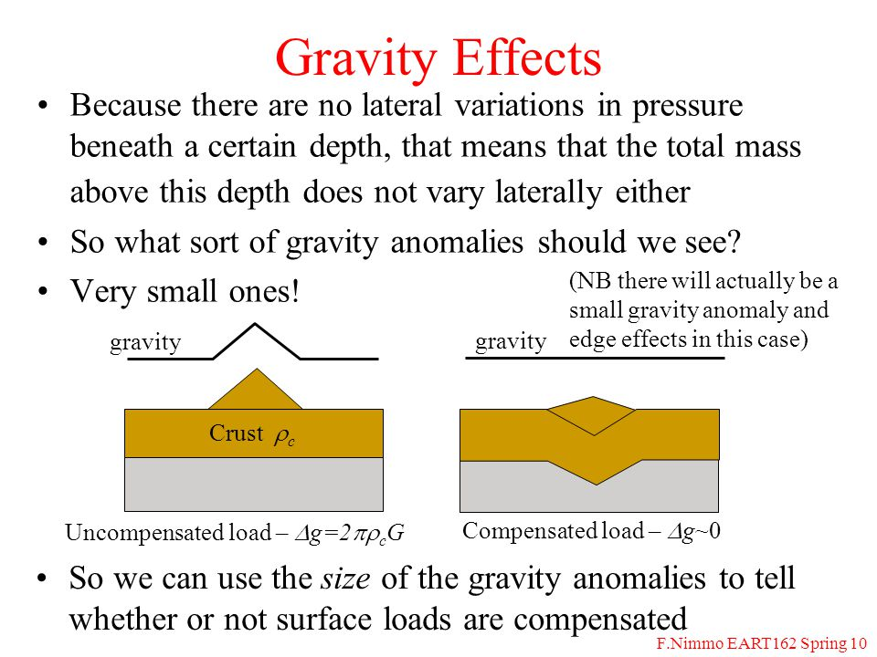 F.Nimmo EART162 Spring 10 Gravity Effects Because there are no lateral variations in pressure beneath a certain depth, that means that the total mass above this depth does not vary laterally either So what sort of gravity anomalies should we see.