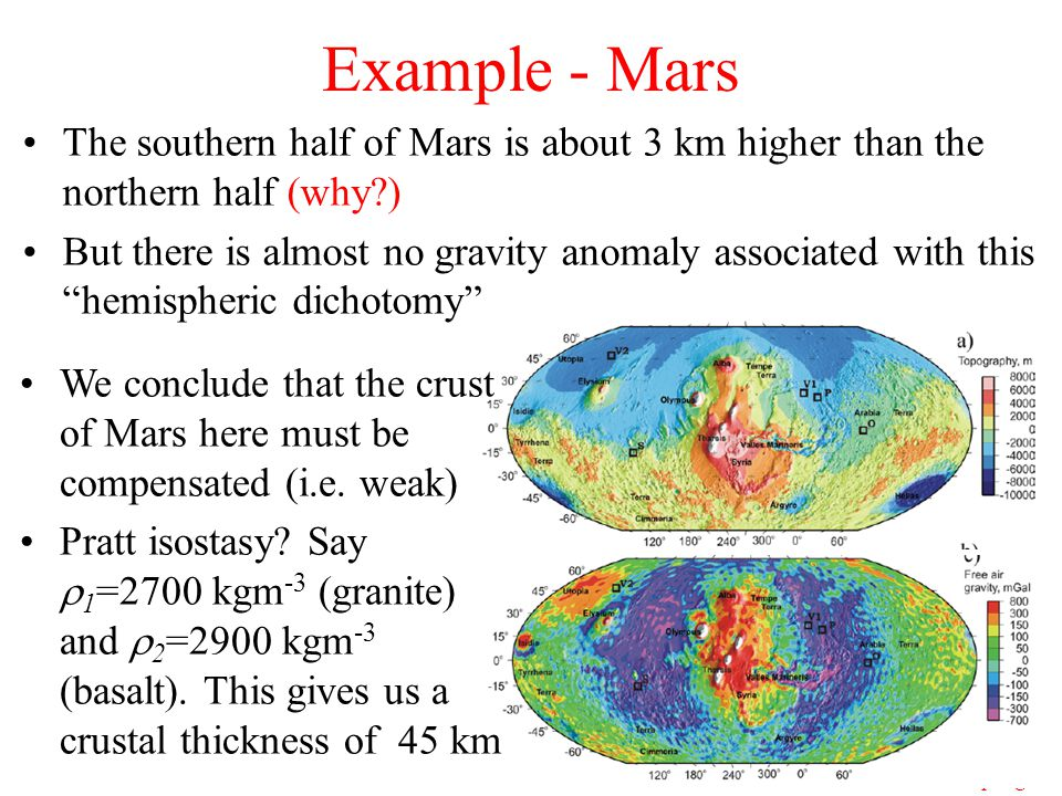 F.Nimmo EART162 Spring 10 Example - Mars The southern half of Mars is about 3 km higher than the northern half (why ) But there is almost no gravity anomaly associated with this hemispheric dichotomy We conclude that the crust of Mars here must be compensated (i.e.