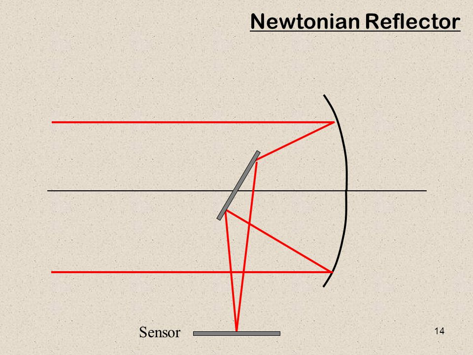 14 Newtonian Reflector Sensor