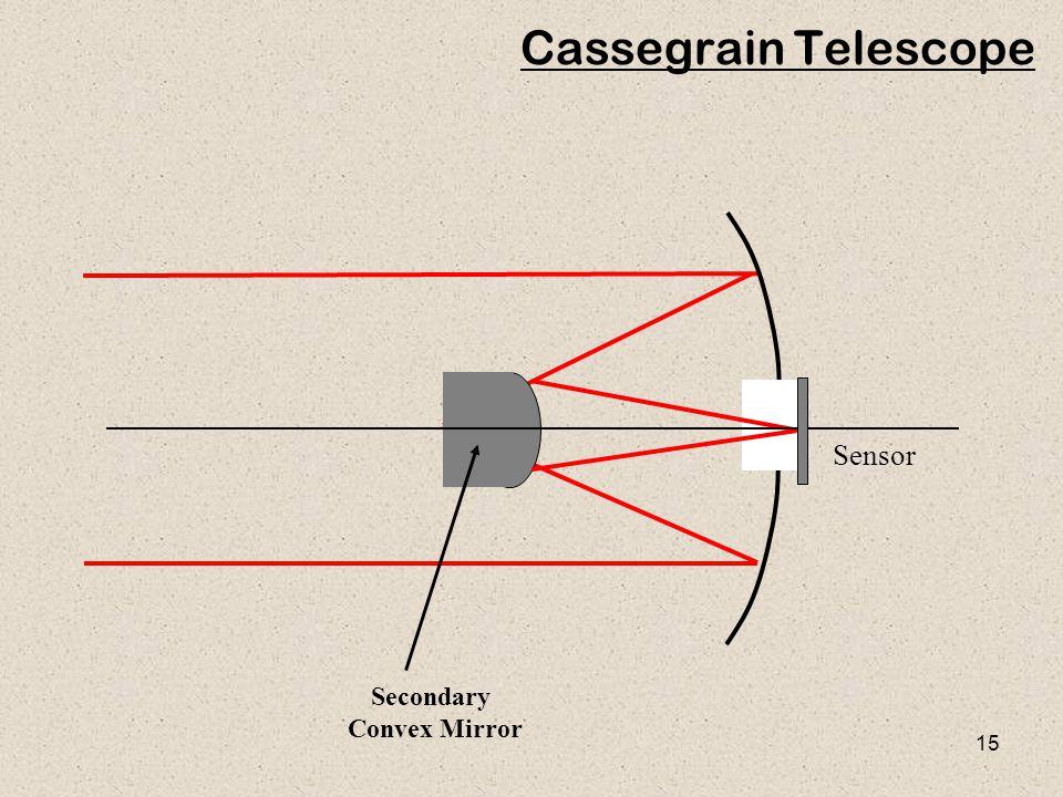 15 Cassegrain Telescope Sensor Secondary Convex Mirror