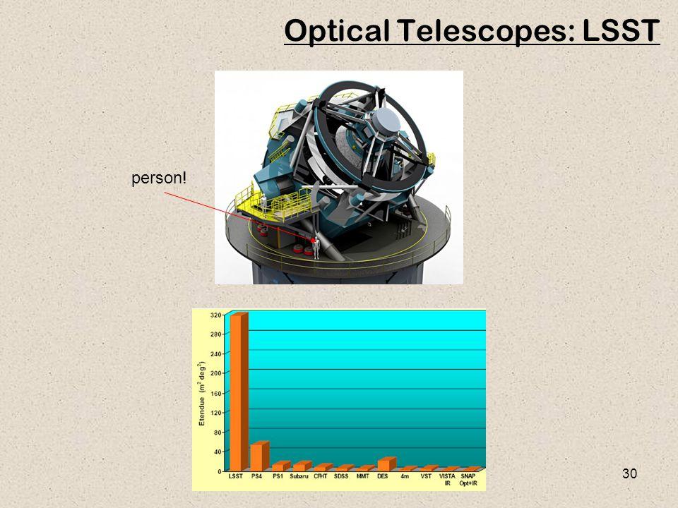 30 Optical Telescopes: LSST person!