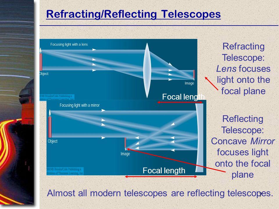 7 Refracting/Reflecting Telescopes Refracting Telescope: Lens focuses light onto the focal plane Reflecting Telescope: Concave Mirror focuses light on
