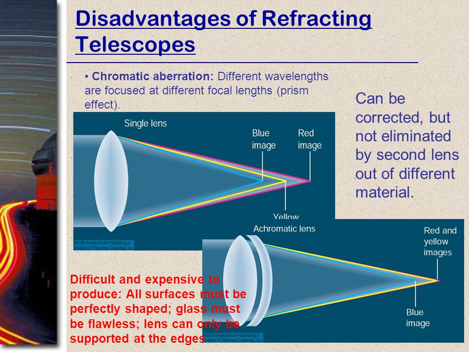 8 Disadvantages of Refracting Telescopes Chromatic aberration: Different wavelengths are focused at different focal lengths (prism effect). Can be cor