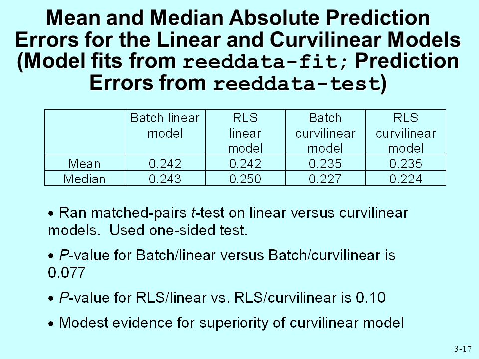3-17 Mean and Median Absolute Prediction Errors for the Linear and Curvilinear Models (Model fits from reeddata-fit; Prediction Errors from reeddata-test)