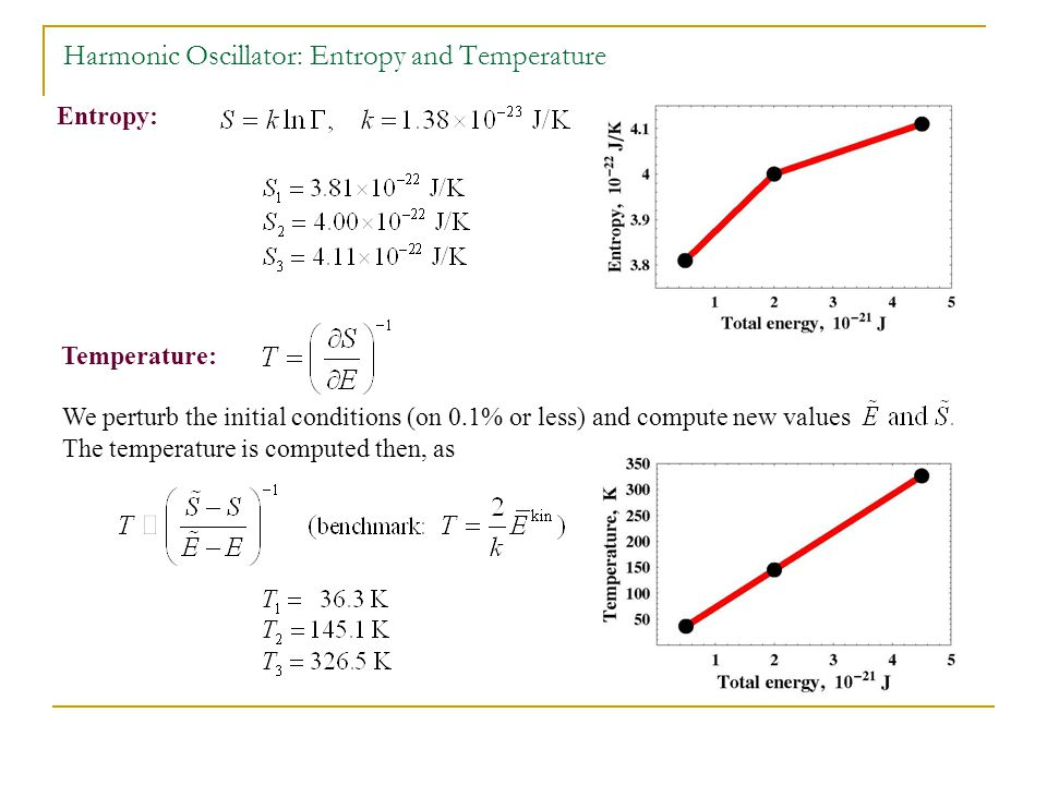 Entropy: Temperature: We perturb the initial conditions (on 0.1% or less) and compute new values The temperature is computed then, as Harmonic Oscillator: Entropy and Temperature
