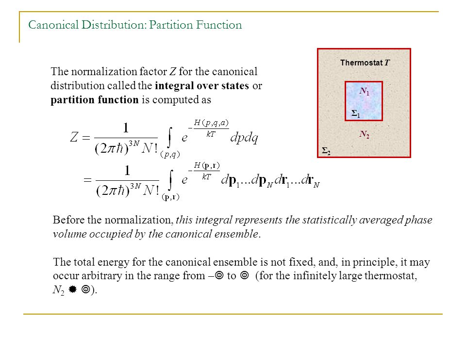Canonical Distribution: Partition Function The normalization factor Z for the canonical distribution called the integral over states or partition function is computed as Thermostat T N 1 Σ 1 N 2 Σ 2 Before the normalization, this integral represents the statistically averaged phase volume occupied by the canonical ensemble.