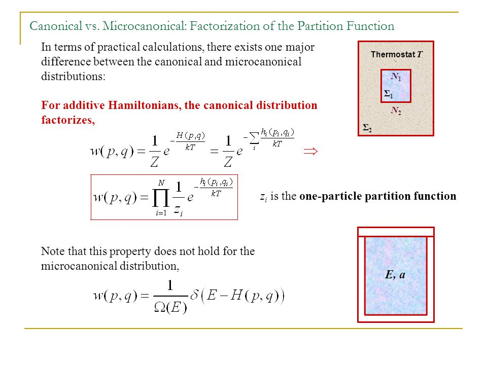 Canonical vs. Microcanonical: Factorization of the Partition Function In terms of practical calculations, there exists one major difference between th