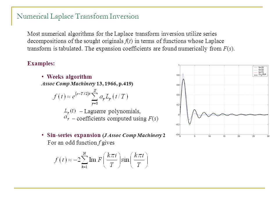 Numerical Laplace Transform Inversion – Laguerre polynomials, – coefficients computed using F(s) Weeks algorithm (J Assoc Comp Machinery 13, 1966, p.419) Sin-series expansion (J Assoc Comp Machinery 23, 1976, p.89) For an odd function f gives Most numerical algorithms for the Laplace transform inversion utilize series decompositions of the sought originals f(t) in terms of functions whose Laplace transform is tabulated.