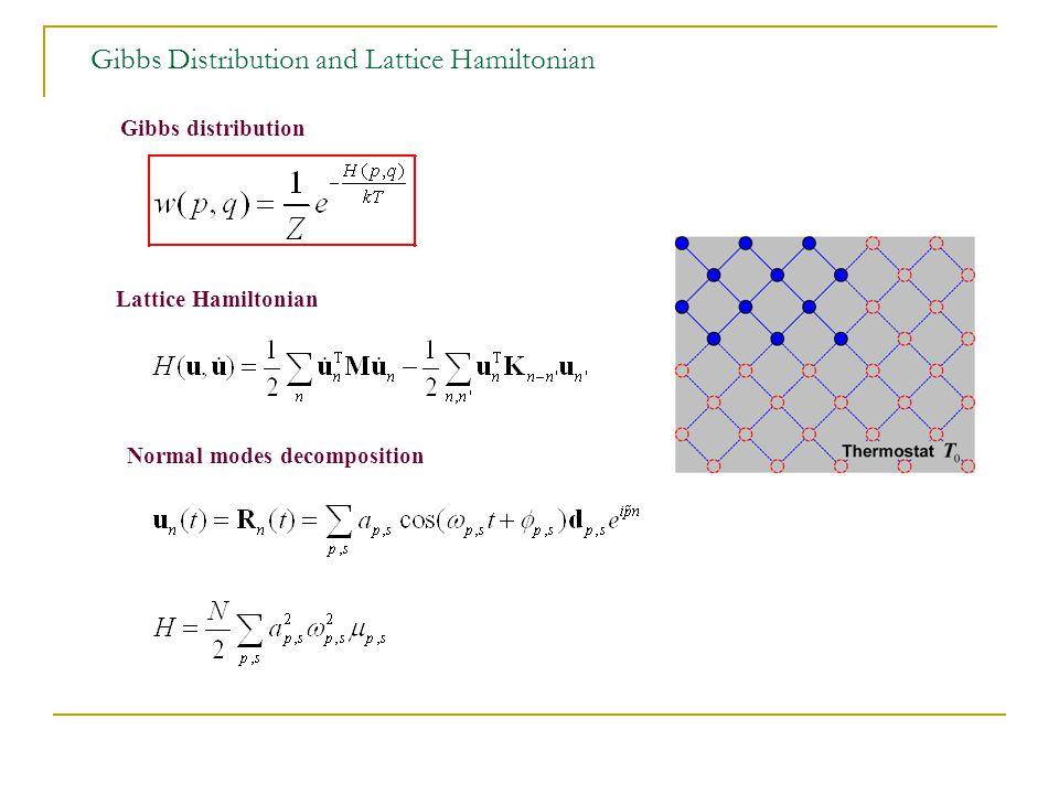 Gibbs Distribution and Lattice Hamiltonian Gibbs distribution Lattice Hamiltonian Normal modes decomposition